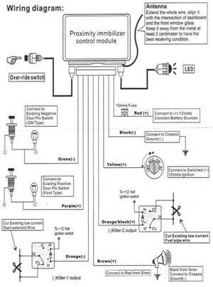 Alarmas de carro miami car detailing stereo for Instalacion de alarmas